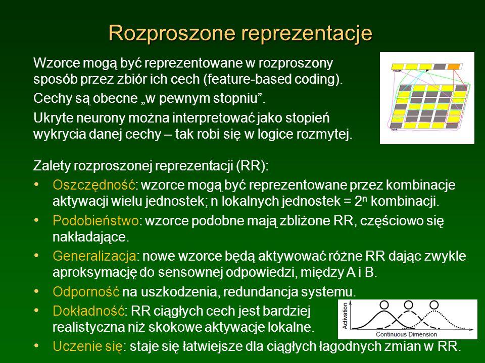 Rozproszone reprezentacje Wzorce mogą być reprezentowane w rozproszony sposób przez zbiór ich cech (feature-based coding). Cechy są obecne w pewnym st