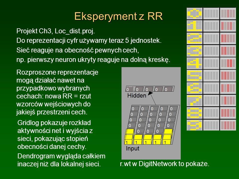 Eksperyment z RR Projekt Ch3, Loc_dist.proj. Do reprezentacji cyfr używamy teraz 5 jednostek. Sieć reaguje na obecność pewnych cech, np. pierwszy neur