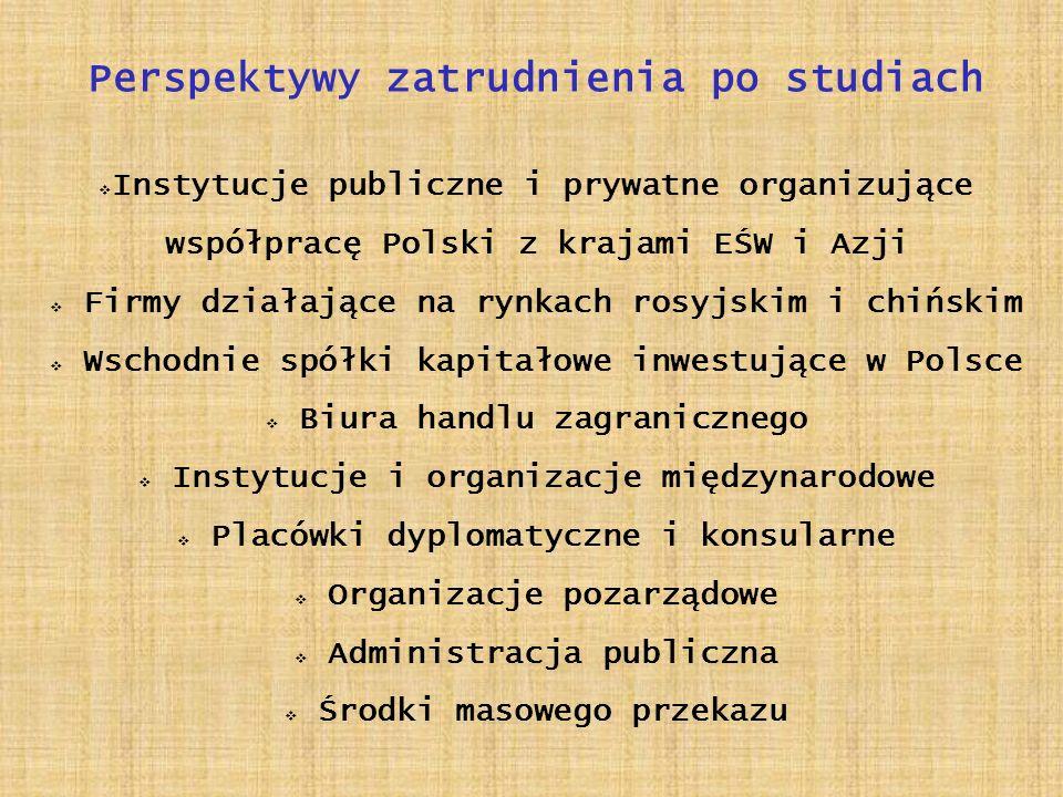 Perspektywy zatrudnienia po studiach Instytucje publiczne i prywatne organizujące współpracę Polski z krajami EŚW i Azji Firmy działające na rynkach r