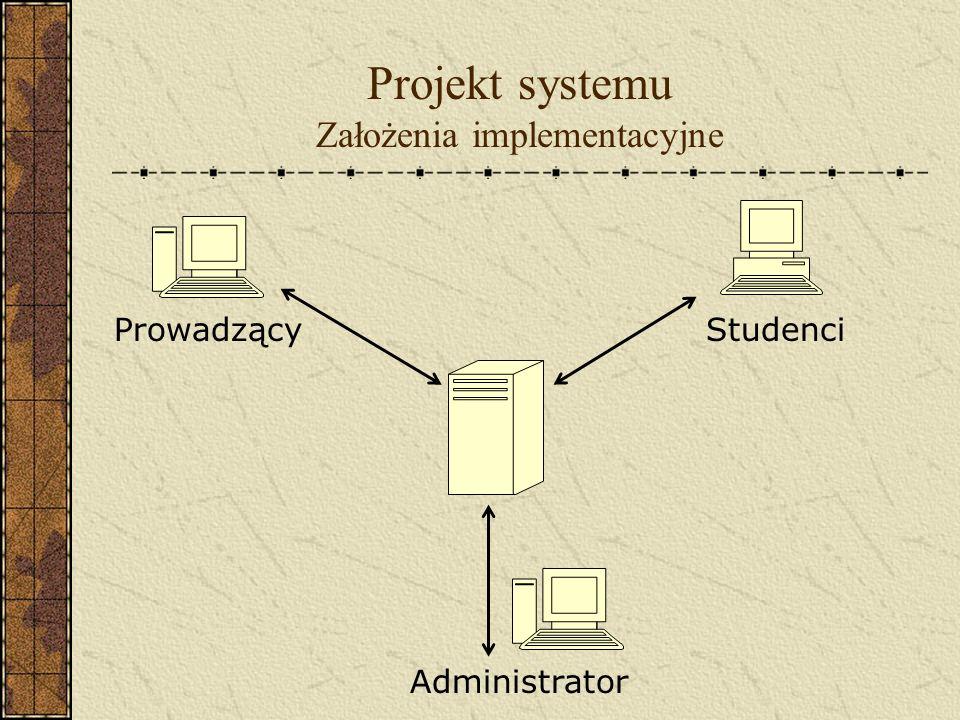 Projekt systemu Założenia implementacyjne ProwadzącyStudenci Administrator