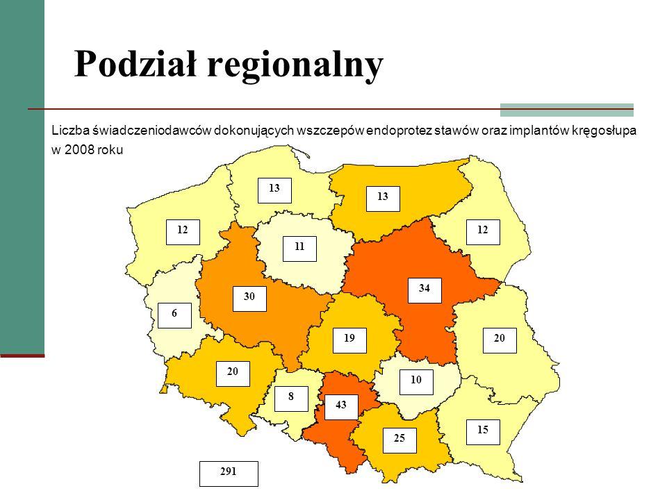 Podział regionalny Liczba świadczeniodawców dokonujących wszczepów endoprotez stawów oraz implantów kręgosłupa w 2008 roku 12 13 12 34 11 30 6 20 8 43