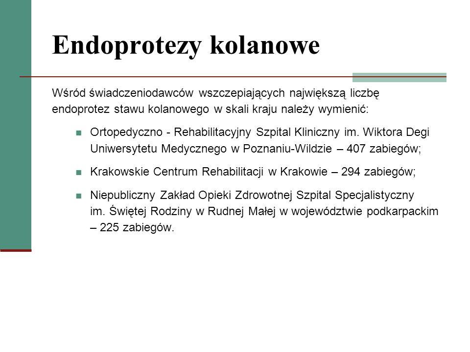 Endoprotezy kolanowe Wśród świadczeniodawców wszczepiających największą liczbę endoprotez stawu kolanowego w skali kraju należy wymienić: Ortopedyczno