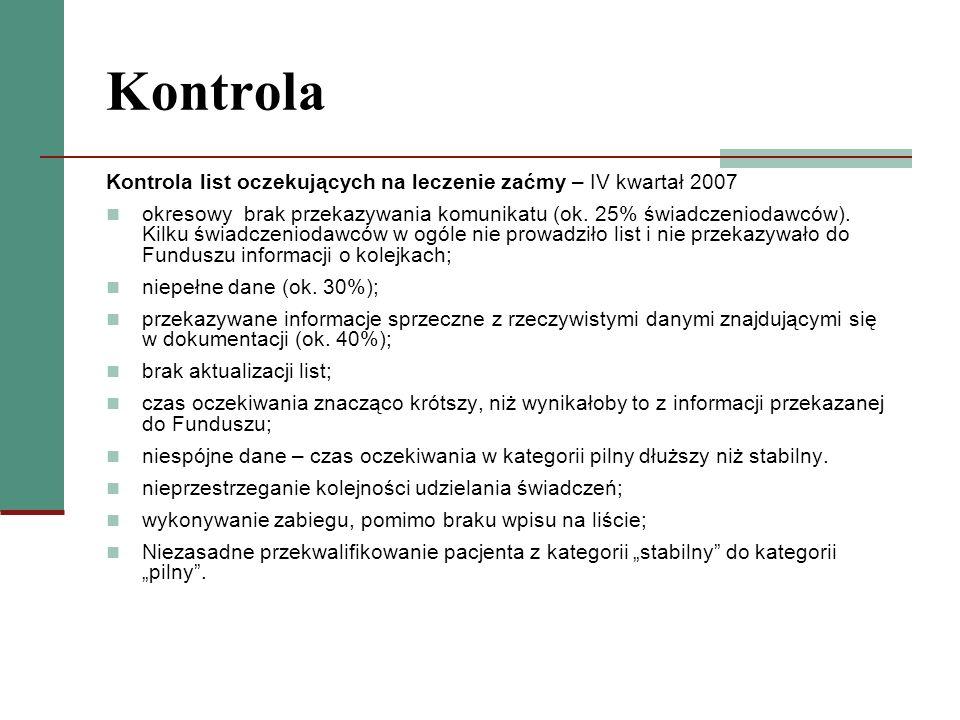 Kontrola Kontrola list oczekujących na leczenie zaćmy – IV kwartał 2007 okresowy brak przekazywania komunikatu (ok. 25% świadczeniodawców). Kilku świa