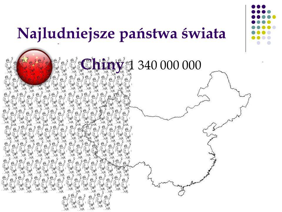 Najludniejsze państwa świata Chiny 1 340 000 000