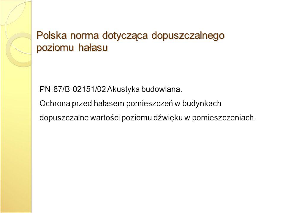 Polska norma dotycząca dopuszczalnego poziomu hałasu PN-87/B-02151/02 Akustyka budowlana. Ochrona przed hałasem pomieszczeń w budynkach dopuszczalne w