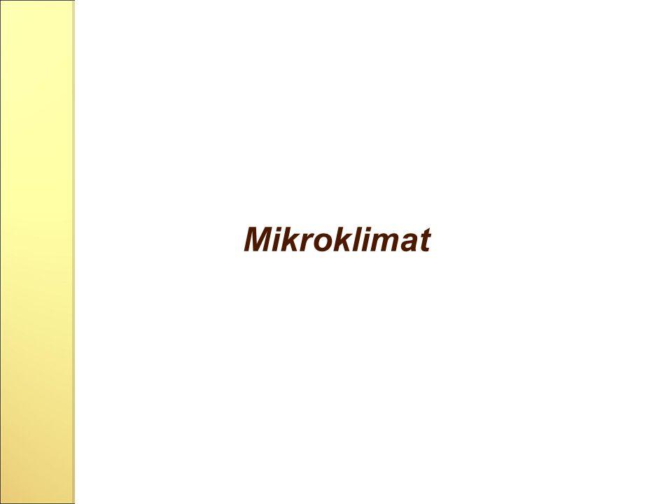 Mikroklimat Odpowiednia temperatura Wilgotność Wentylacja – ruch powietrza