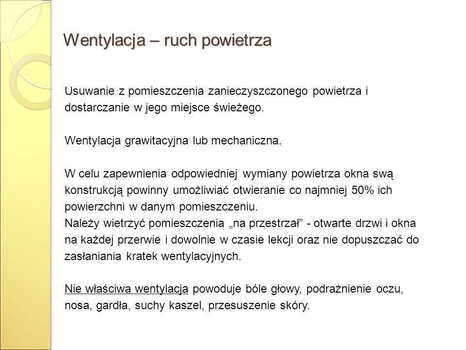 Polska norma dotycząca dopuszczalnego poziomu hałasu PN-87/B-02151/02 Akustyka budowlana.