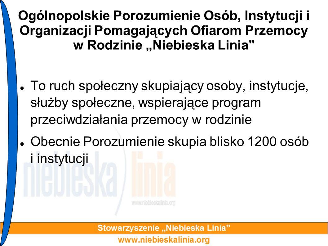 Ogólnopolskie Porozumienie Osób, Instytucji i Organizacji Pomagających Ofiarom Przemocy w Rodzinie Niebieska Linia