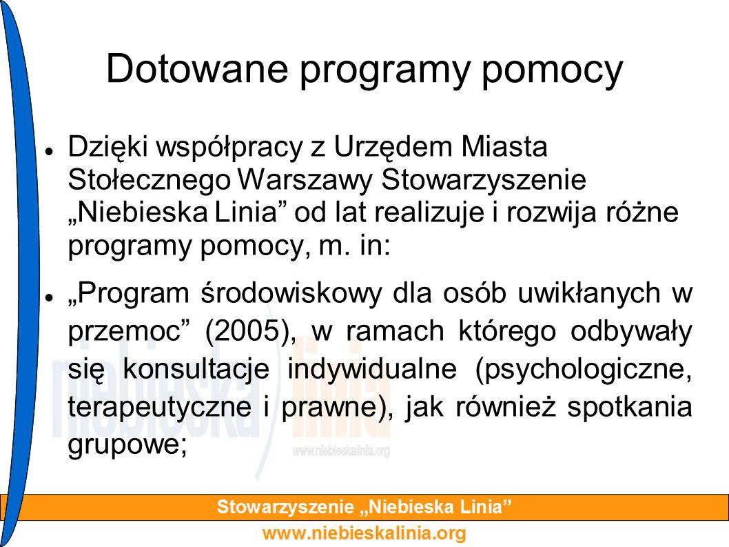 Dotowane programy pomocy Dzięki współpracy z Urzędem Miasta Stołecznego Warszawy Stowarzyszenie Niebieska Linia od lat realizuje i rozwija różne progr