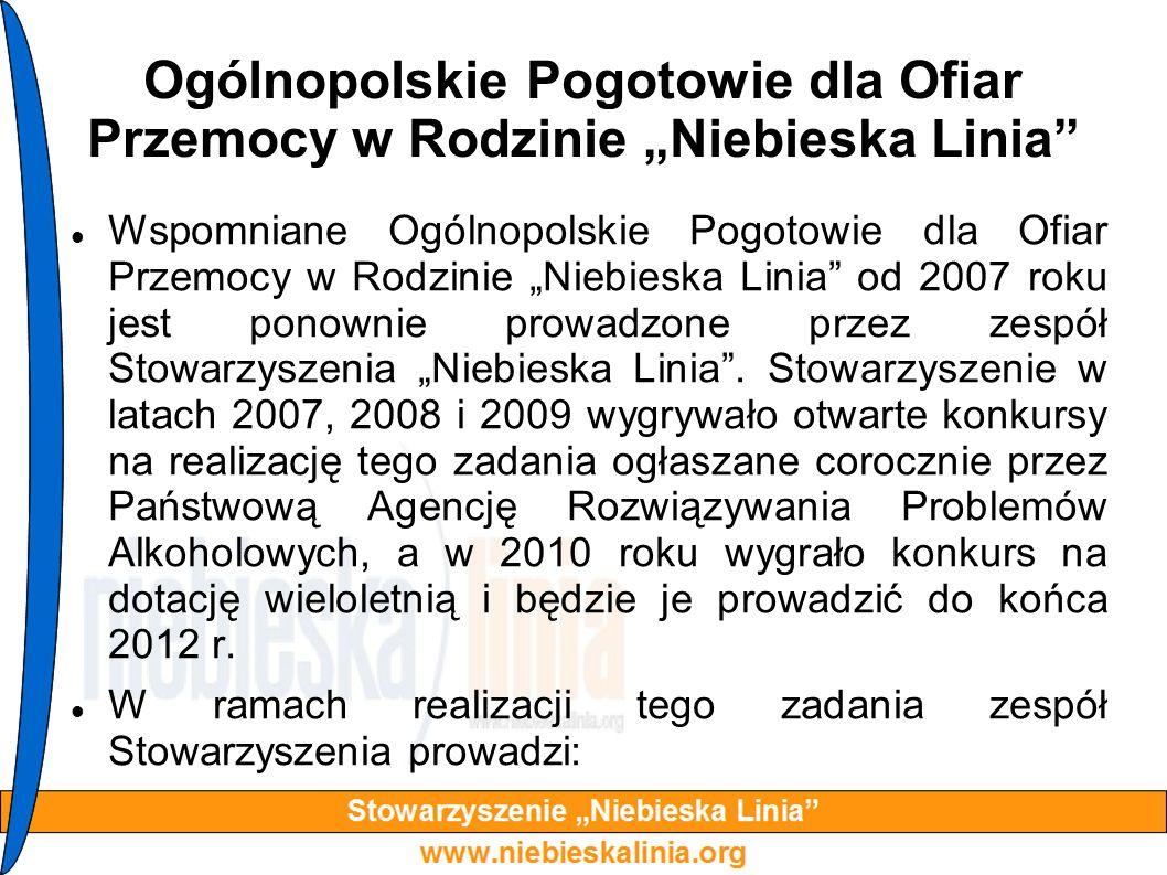 Ogólnopolskie Pogotowie dla Ofiar Przemocy w Rodzinie Niebieska Linia Wspomniane Ogólnopolskie Pogotowie dla Ofiar Przemocy w Rodzinie Niebieska Linia