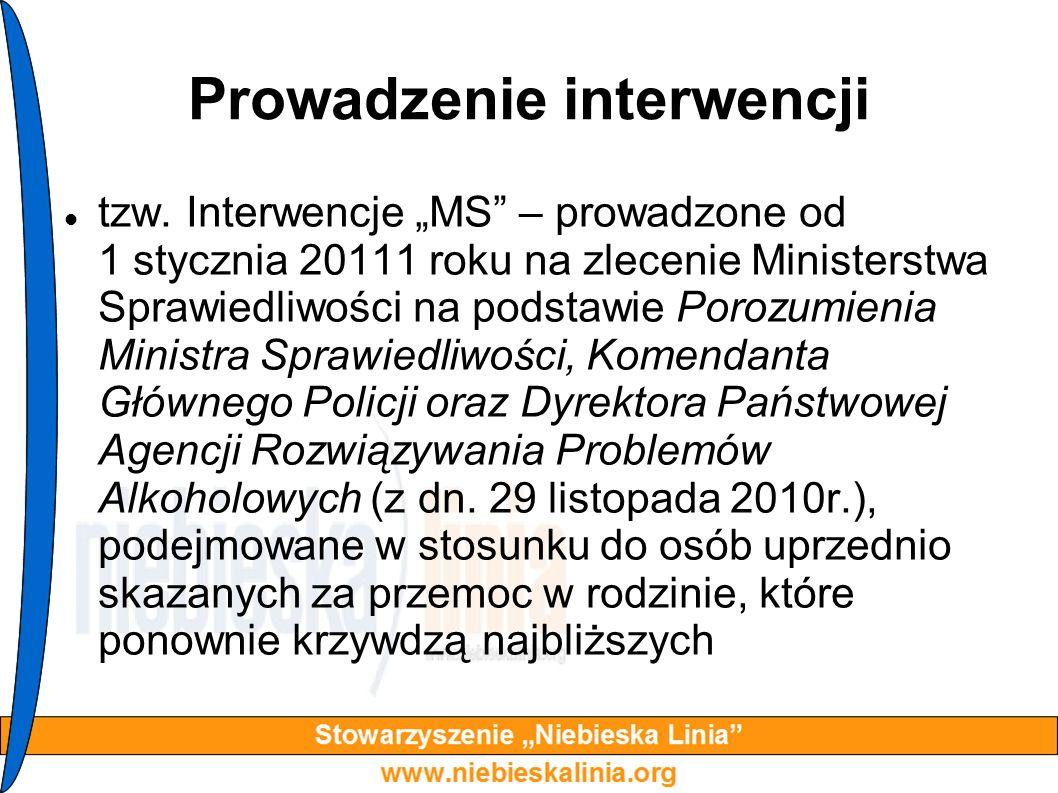 Prowadzenie interwencji tzw. Interwencje MS – prowadzone od 1 stycznia 20111 roku na zlecenie Ministerstwa Sprawiedliwości na podstawie Porozumienia M
