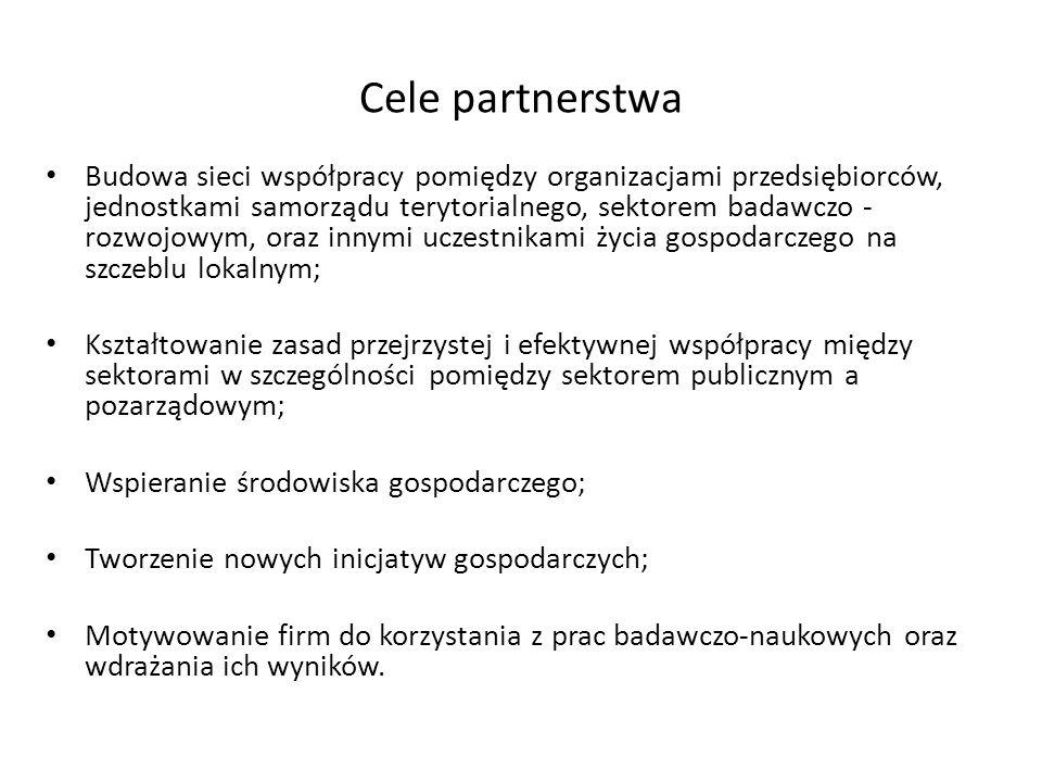 Cele partnerstwa Budowa sieci współpracy pomiędzy organizacjami przedsiębiorców, jednostkami samorządu terytorialnego, sektorem badawczo - rozwojowym,