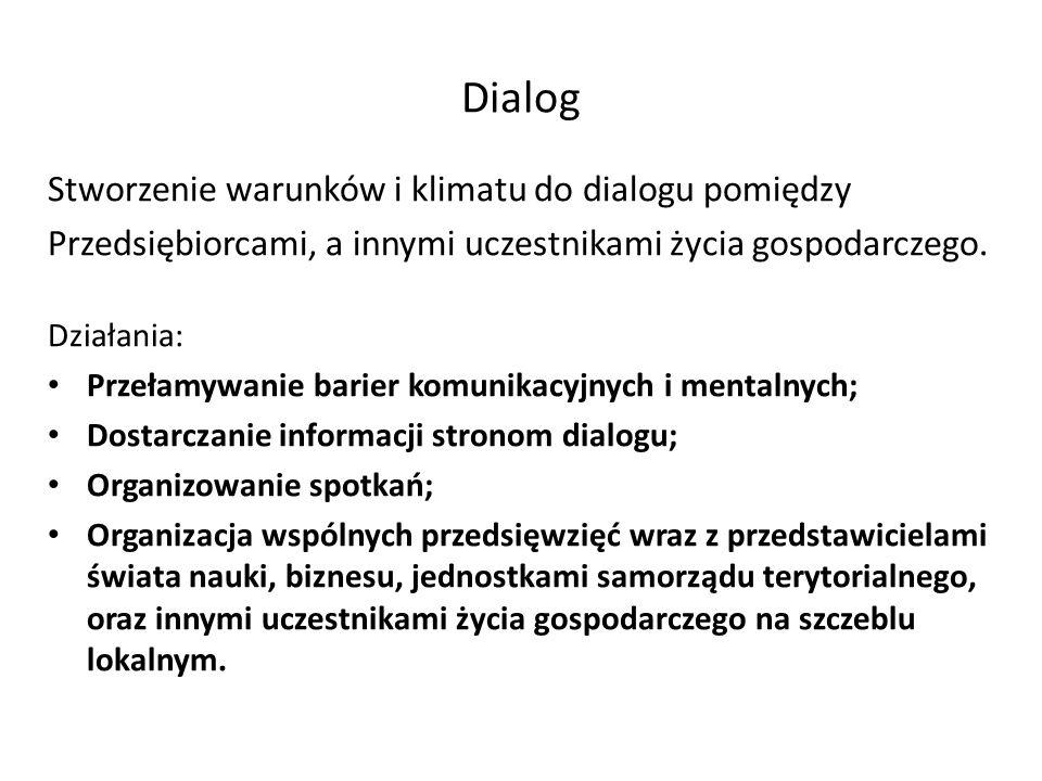 Partnerzy - dialog Instytucje otoczenia biznesu; Samorządy lokalne; Jednostki badawczo – rozwojowe; Przedsiębiorcy.