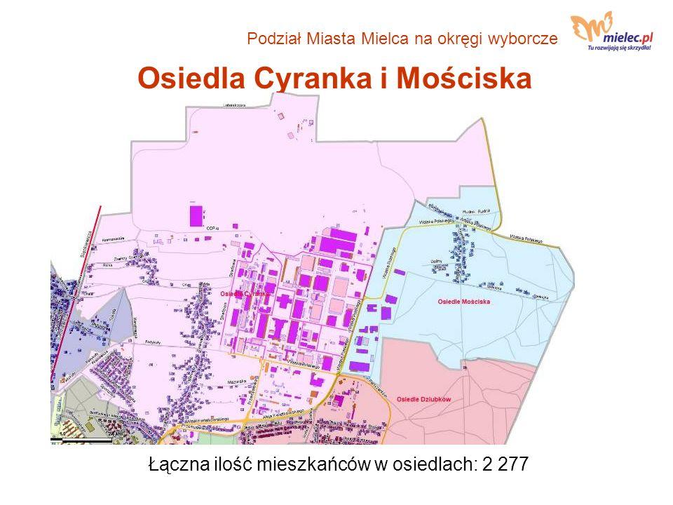 Osiedla Cyranka i Mościska Łączna ilość mieszkańców w osiedlach: 2 277 Podział Miasta Mielca na okręgi wyborcze