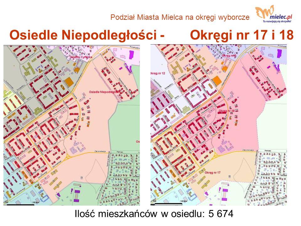 Osiedle Niepodległości- Okręgi nr 17 i 18 Ilość mieszkańców w osiedlu: 5 674 Podział Miasta Mielca na okręgi wyborcze