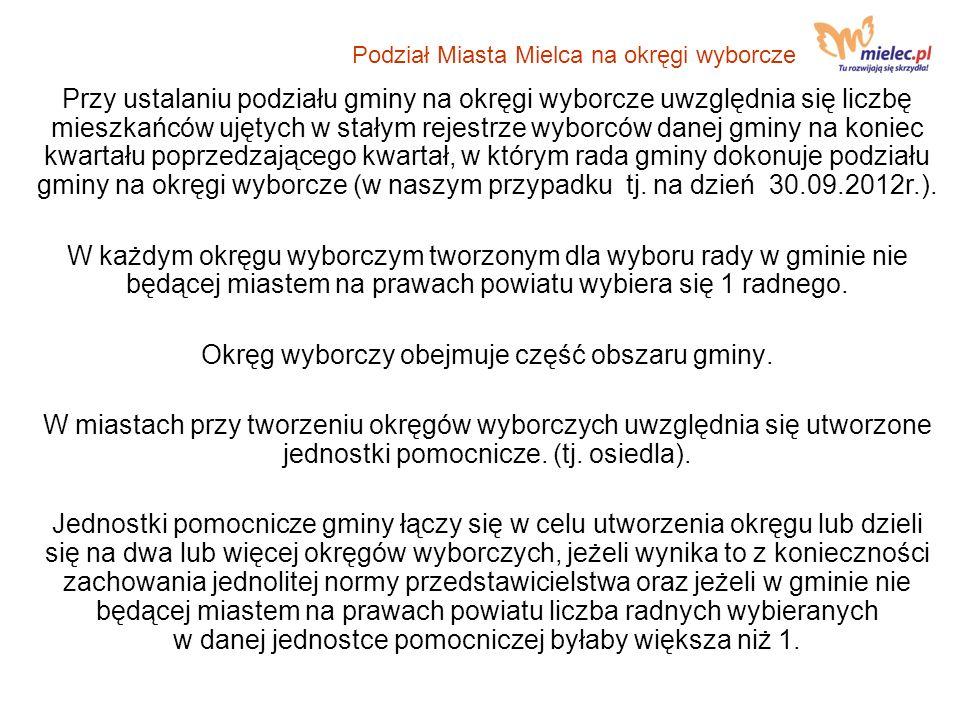 Osiedle Smoczka- Okręg nr 20 Ilość mieszkańców w osiedlu: 1 915 Podział Miasta Mielca na okręgi wyborcze
