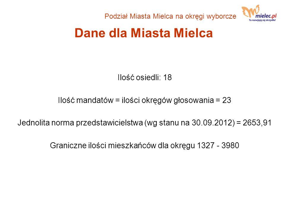Dane dla Miasta Mielca Ilość osiedli: 18 Ilość mandatów = ilości okręgów głosowania = 23 Jednolita norma przedstawicielstwa (wg stanu na 30.09.2012) =