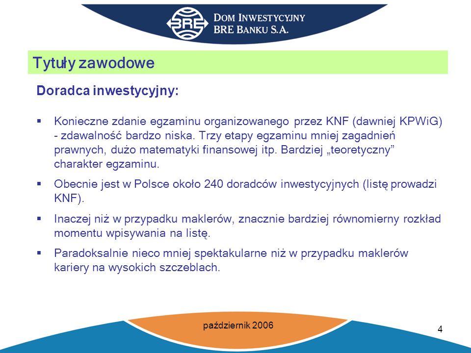 październik 2006 4 Tytuły zawodowe Doradca inwestycyjny: Konieczne zdanie egzaminu organizowanego przez KNF (dawniej KPWiG) - zdawalność bardzo niska.