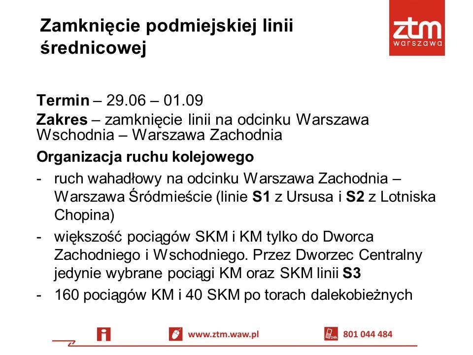 Zmiany w kursowaniu linii SKM Linia S1 – podział na trzy linie: S1 – Warszawa Śródmieście – Warszawa Ursus S10 – Warszawa Wschodnia – Otwock S11 – Warszawa Zachodnia – Pruszków Linia S2 – podział na dwie linie: S2 – Warszawa Lotn.