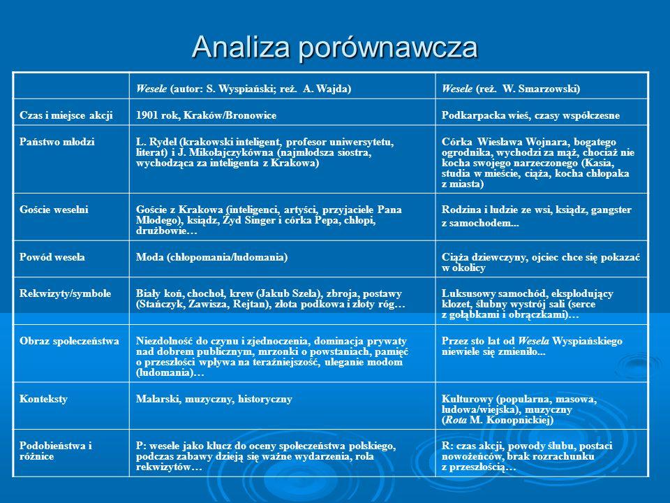 Analiza porównawcza Wesele (autor: S. Wyspiański; reż. A. Wajda)Wesele (reż. W. Smarzowski) Czas i miejsce akcji1901 rok, Kraków/BronowicePodkarpacka