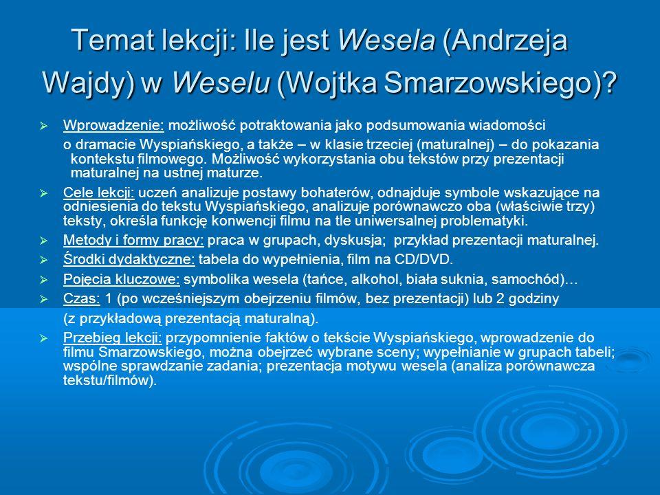 Temat lekcji: Ile jest Wesela (Andrzeja Wajdy) w Weselu (Wojtka Smarzowskiego)? Wprowadzenie: możliwość potraktowania jako podsumowania wiadomości o d