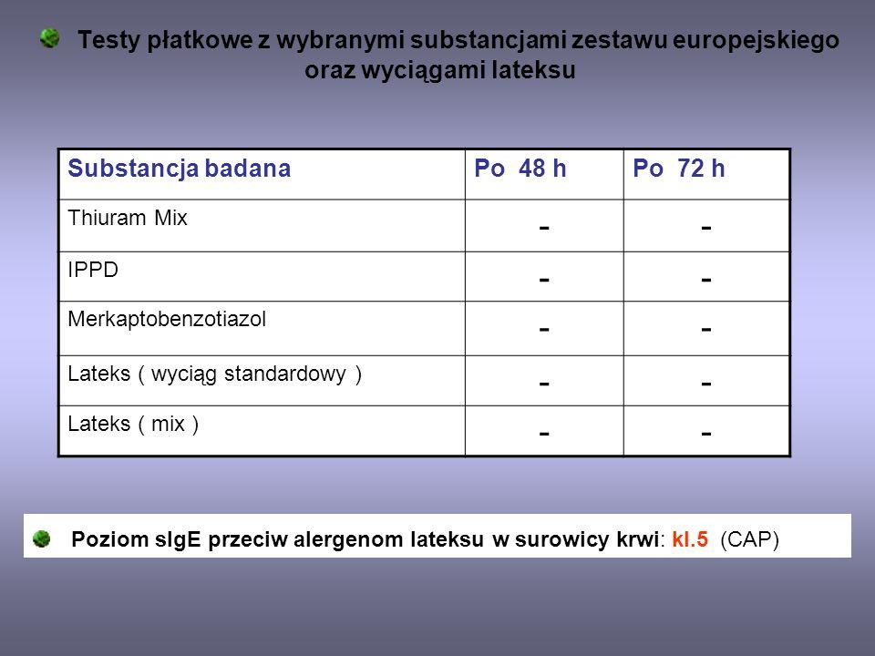 Testy płatkowe z wybranymi substancjami zestawu europejskiego oraz wyciągami lateksu Substancja badanaPo 48 hPo 72 h Thiuram Mix -- IPPD -- Merkaptobe