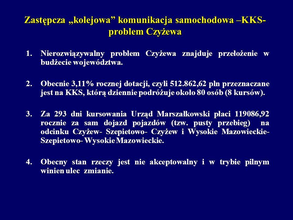 Zastępcza kolejowa komunikacja samochodowa –KKS- problem Czyżewa 1.Nierozwiązywalny problem Czyżewa znajduje przełożenie w budżecie województwa. 2.Obe