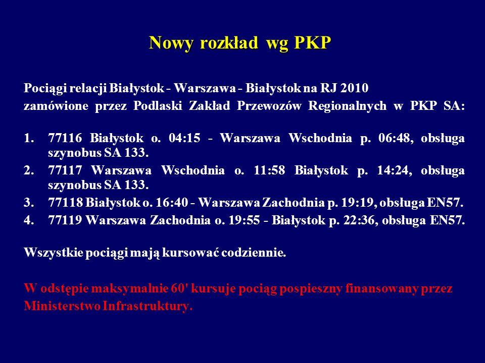 Nowy rozkład wg PKP Pociągi relacji Białystok - Warszawa - Białystok na RJ 2010 zamówione przez Podlaski Zakład Przewozów Regionalnych w PKP SA: 1.771