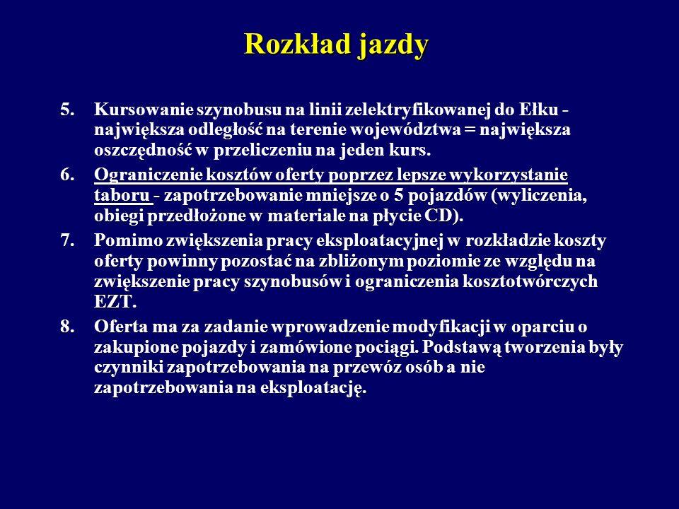 Rozkład jazdy 5.Kursowanie szynobusu na linii zelektryfikowanej do Ełku - największa odległość na terenie województwa = największa oszczędność w przel