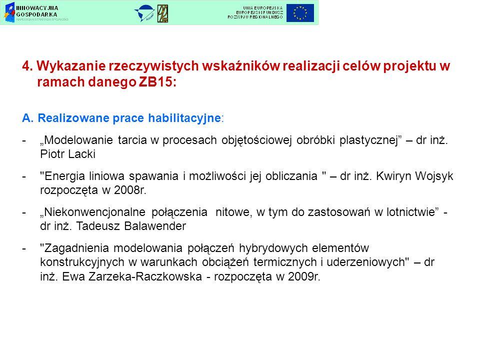 4. Wykazanie rzeczywistych wskaźników realizacji celów projektu w ramach danego ZB15: A. Realizowane prace habilitacyjne: -Modelowanie tarcia w proces