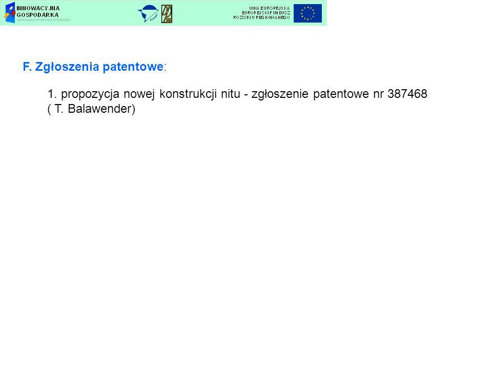 F. Zgłoszenia patentowe: 1. propozycja nowej konstrukcji nitu - zgłoszenie patentowe nr 387468 ( T. Balawender)