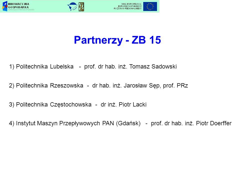 Partnerzy - ZB 15 1) Politechnika Lubelska - prof. dr hab. inż. Tomasz Sadowski 2) Politechnika Rzeszowska - dr hab. inż. Jarosław Sęp, prof. PRz 3) P