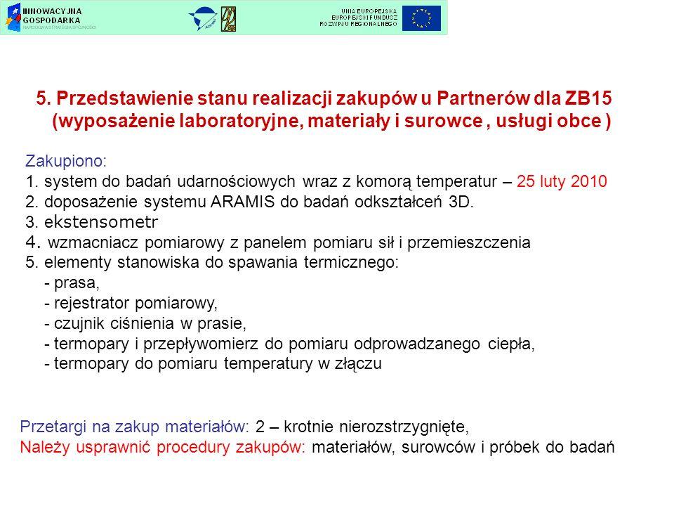 5. Przedstawienie stanu realizacji zakupów u Partnerów dla ZB15 (wyposażenie laboratoryjne, materiały i surowce, usługi obce ) Zakupiono: 1. system do