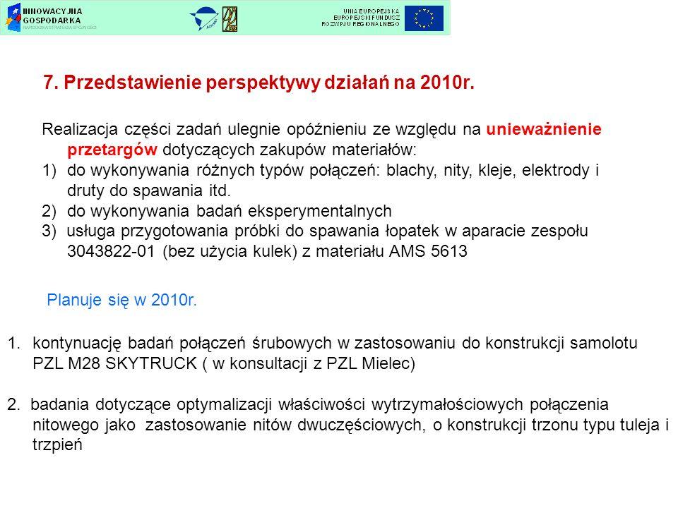 7. Przedstawienie perspektywy działań na 2010r. Realizacja części zadań ulegnie opóźnieniu ze względu na unieważnienie przetargów dotyczących zakupów