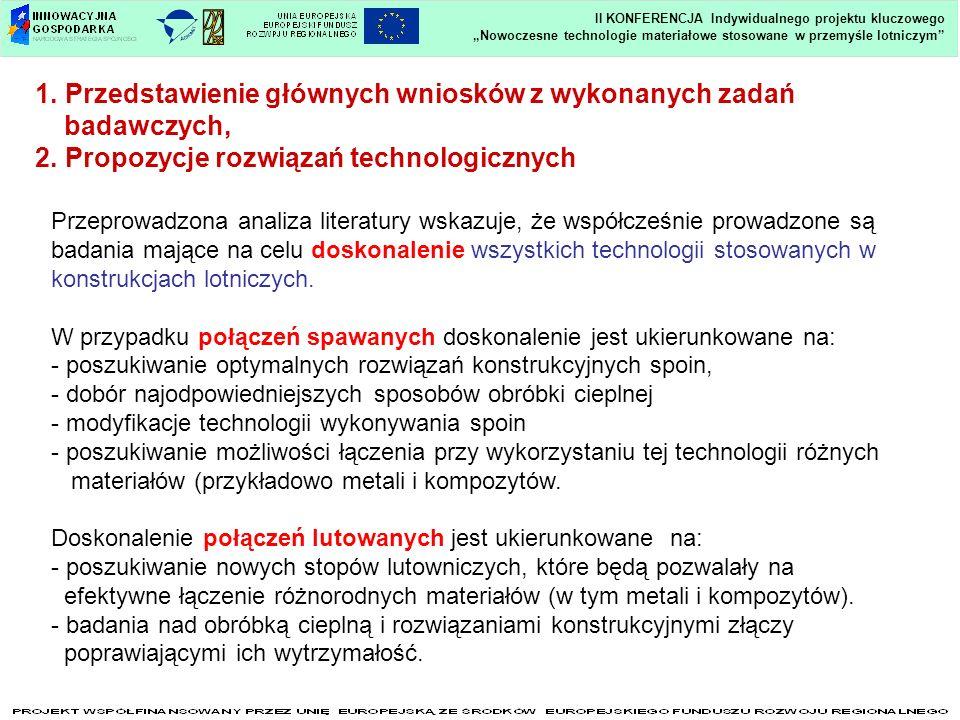 Nowoczesne technologie materiałowe stosowane w przemyśle lotniczym II KONFERENCJA Indywidualnego projektu kluczowego Przeprowadzona analiza literatury