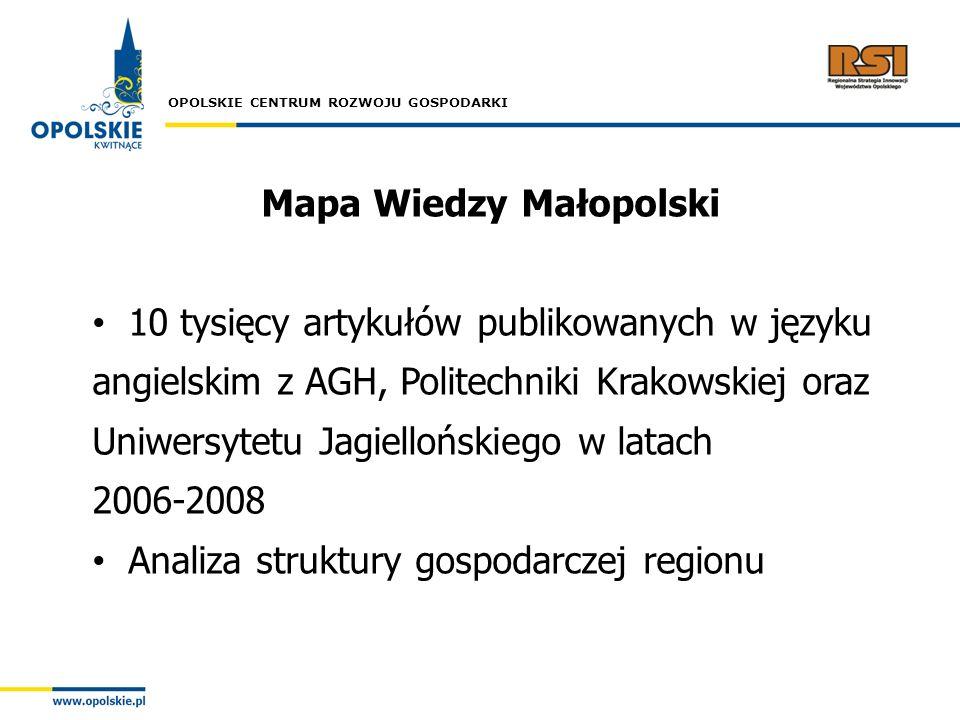 OPOLSKIE CENTRUM ROZWOJU GOSPODARKI Mapa Wiedzy Małopolski 10 tysięcy artykułów publikowanych w języku angielskim z AGH, Politechniki Krakowskiej oraz