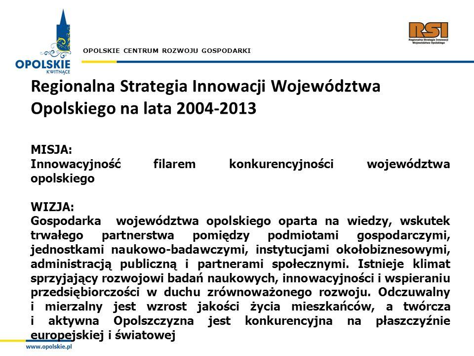 OPOLSKIE CENTRUM ROZWOJU GOSPODARKI Regionalna Strategia Innowacji Województwa Opolskiego na lata 2004-2013 MISJA: Innowacyjność filarem konkurencyjno