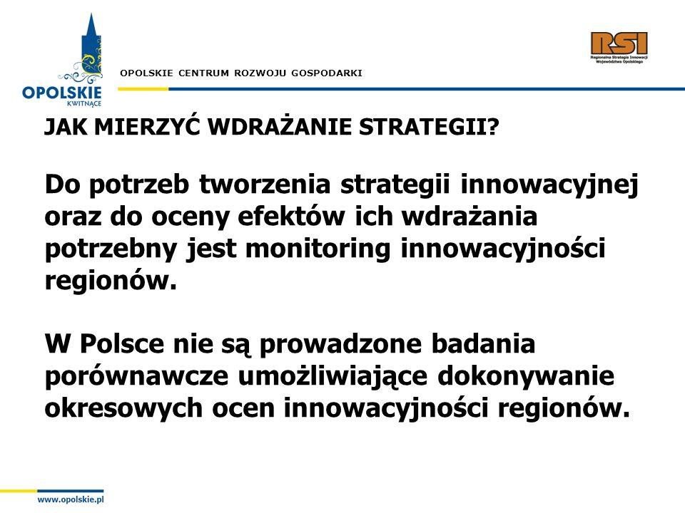 OPOLSKIE CENTRUM ROZWOJU GOSPODARKI Adaptacja programu Innovation Assistant w województwie opolskim Asystenci Innowacji Małe i Średnie Przedsiębiorstwa 1.