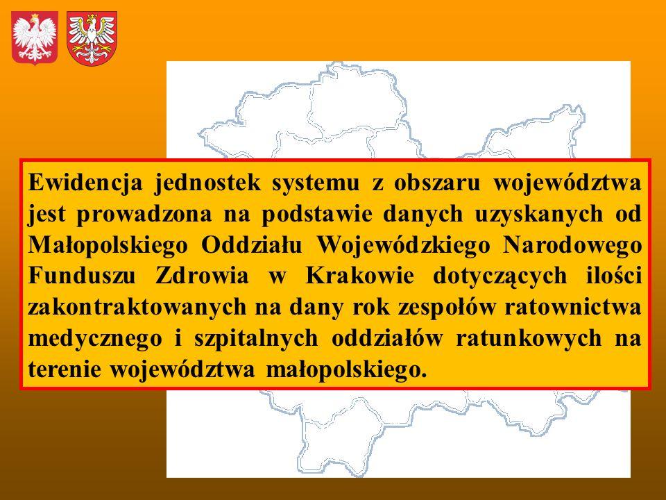 Ewidencja jednostek systemu z obszaru województwa jest prowadzona na podstawie danych uzyskanych od Małopolskiego Oddziału Wojewódzkiego Narodowego Fu