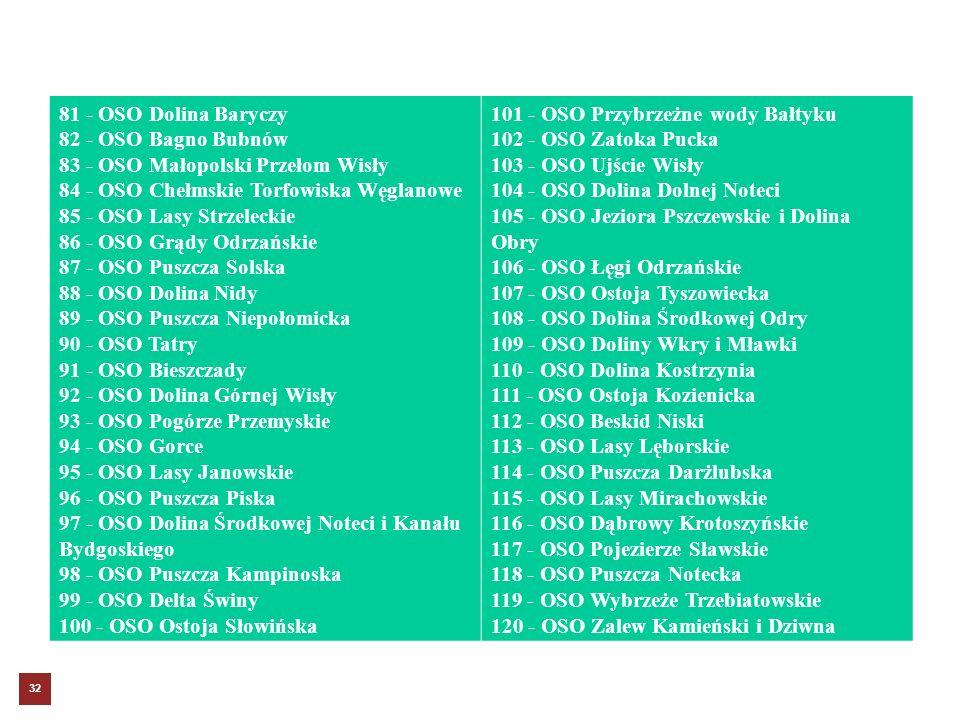 81 - OSO Dolina Baryczy 82 - OSO Bagno Bubnów 83 - OSO Małopolski Przełom Wisły 84 - OSO Chełmskie Torfowiska Węglanowe 85 - OSO Lasy Strzeleckie 86 -