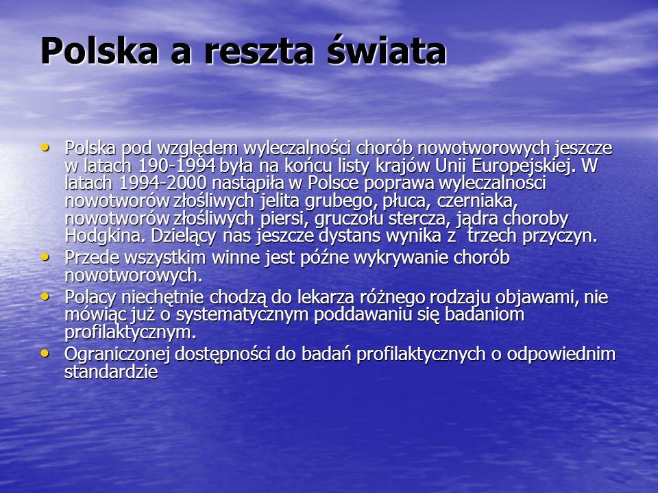 Polska a reszta świata Polska pod względem wyleczalności chorób nowotworowych jeszcze w latach 190-1994 była na końcu listy krajów Unii Europejskiej.