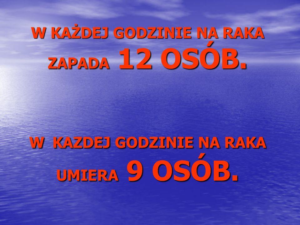 W KAŻDEJ GODZINIE NA RAKA ZAPADA 12 OSÓB. W KAZDEJ GODZINIE NA RAKA UMIERA 9 OSÓB.
