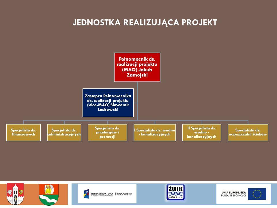 JEDNOSTKA REALIZUJĄCA PROJEKT Pełnomocnik ds. realizacji projektu (MAO) Jakub Zamojski Specjalista ds. finansowych Specjalista ds. administracyjnych S