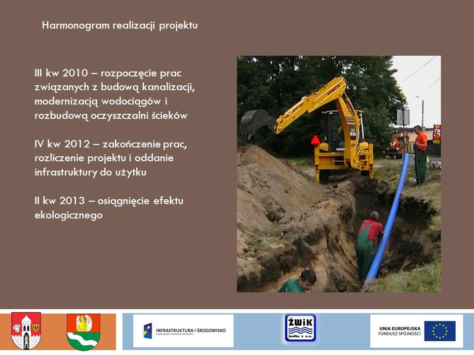 Harmonogram realizacji projektu III kw 2010 – rozpoczęcie prac związanych z budową kanalizacji, modernizacją wodociągów i rozbudową oczyszczalni ściek