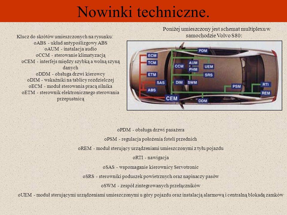 Nowinki techniczne. Multiplex: Nowe samochody posiadają coraz większą ilość urządzeń elektrycznych, które służą zarówno wygodzie, jak i podnoszą komfo