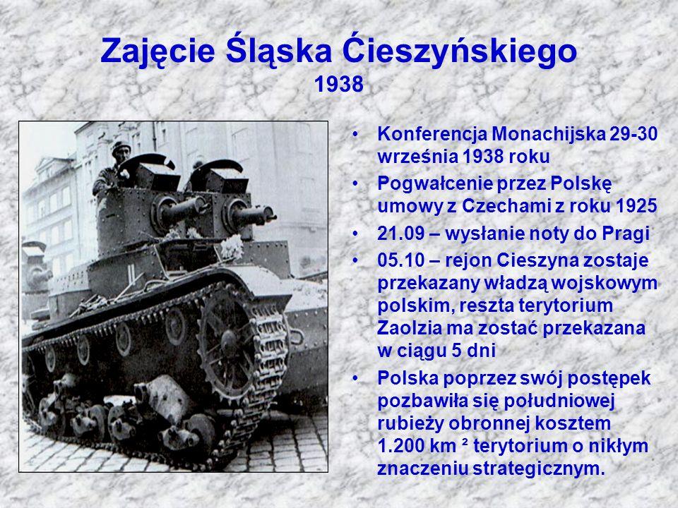 Zajęcie Śląska Ćieszyńskiego 1938 Konferencja Monachijska 29-30 września 1938 roku Pogwałcenie przez Polskę umowy z Czechami z roku 1925 21.09 – wysła