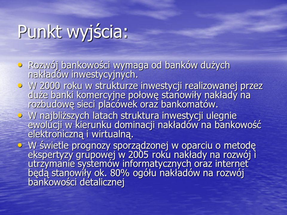 Przewidywana struktura nakładów inwestycyjnych Rodzaj inwestycji 20002005 Rozbudowa sieci placówek 30%10% Internet10%20% Bankomaty20%10% Systemy informatyczne – rozwój i utrzymanie 40%60%