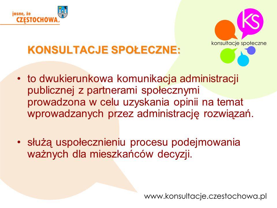 Zasady prowadzenia konsultacji społecznych w Częstochowie określa Uchwała Nr 715/LXII/2010 Rady Miasta Częstochowy z dnia 28.06.2010 roku