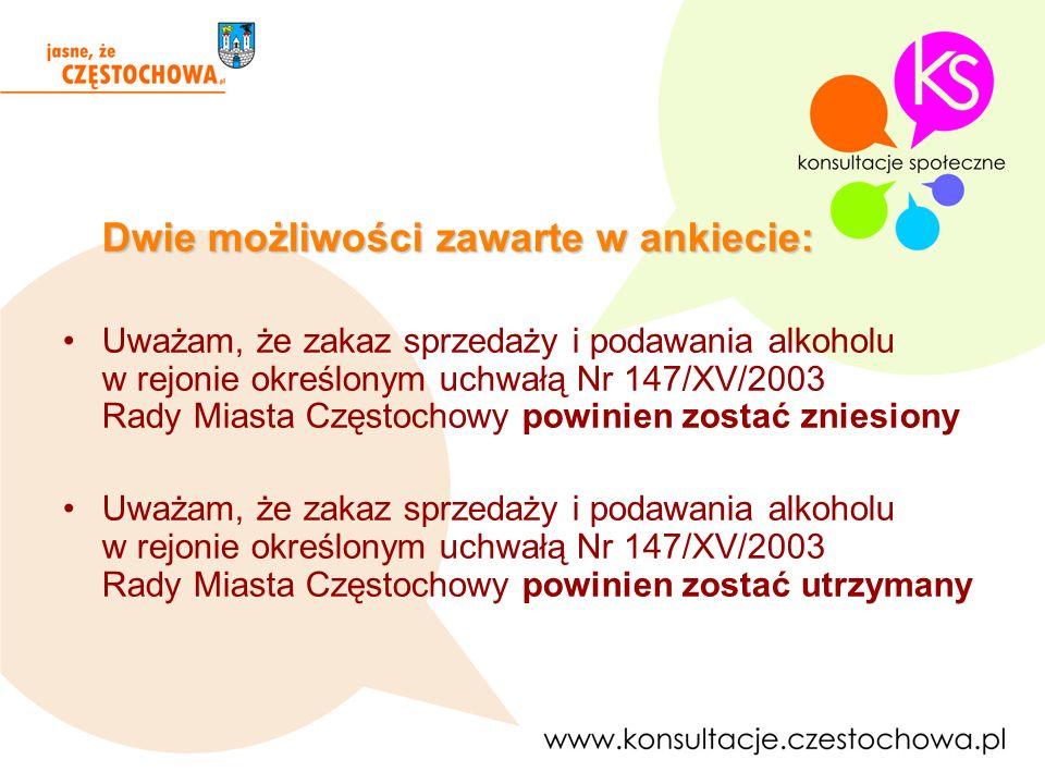 Konsultacje społeczne Prohibicja na Dekabrystów.od 3 września do 31 grudnia 2011 r.
