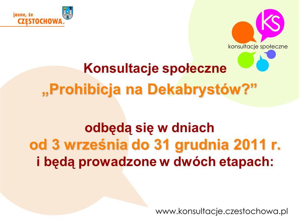 ETAP I Przeprowadzona zostanie kampania informacyjna skierowana do mieszkańców Częstochowy, dotycząca konsultowanych zagadnień, połączona z dystrybucją ankiet.
